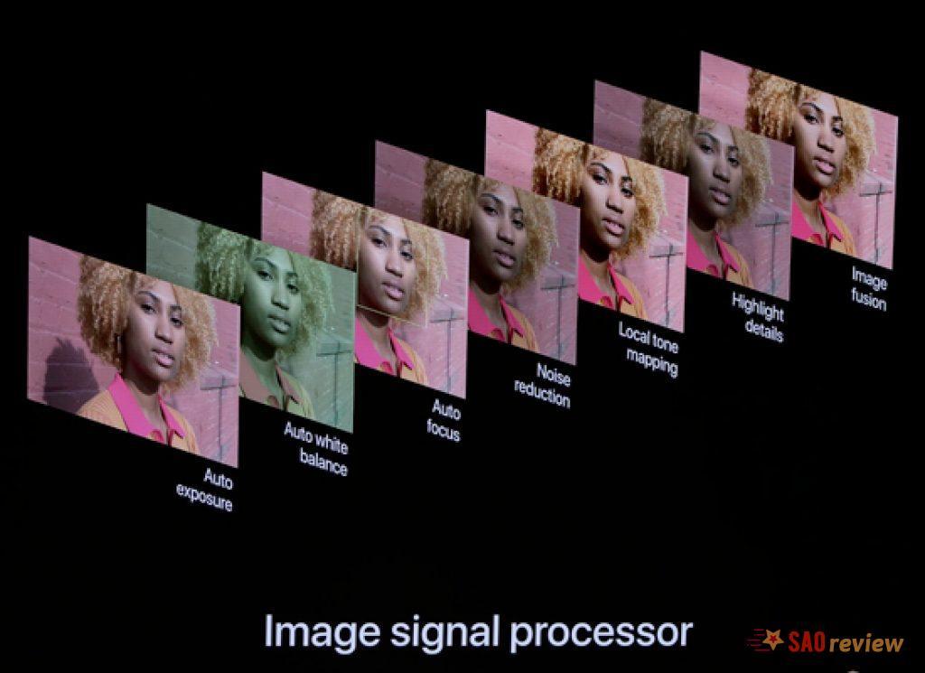 Cách hoạt động của Smart HDR