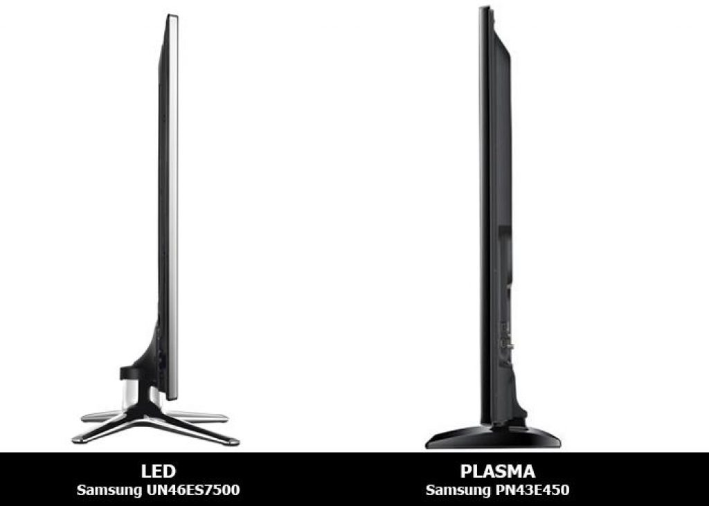 So sánh Tivi Plasma và LED