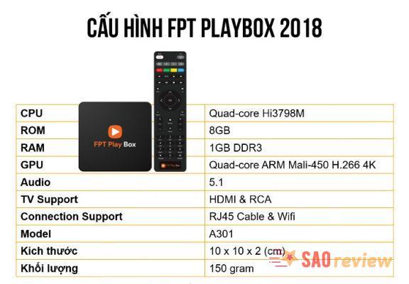 Cấu hình FPT Play Box 2018