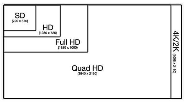 Kích thước và độ phân giải màn hình